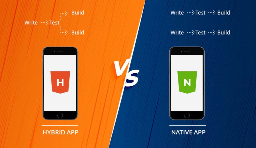 How to choose between hybrid app and native app? - app development company