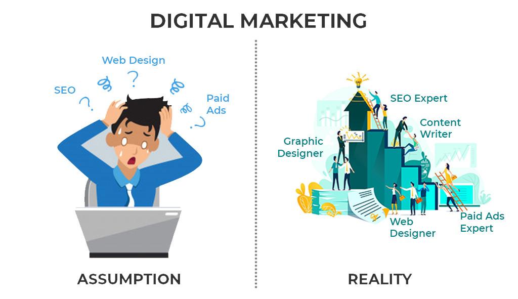 Digital Marketing – Assumptions Vs Reality