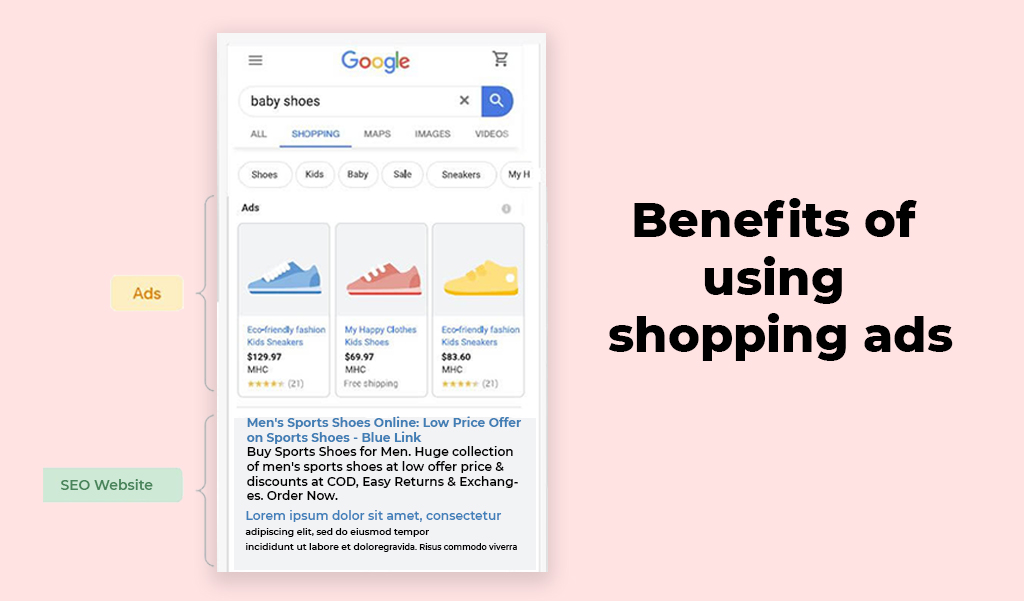benefits-of-using-shopping-ads