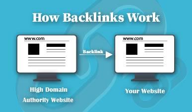 backlink- jacksonville seo
