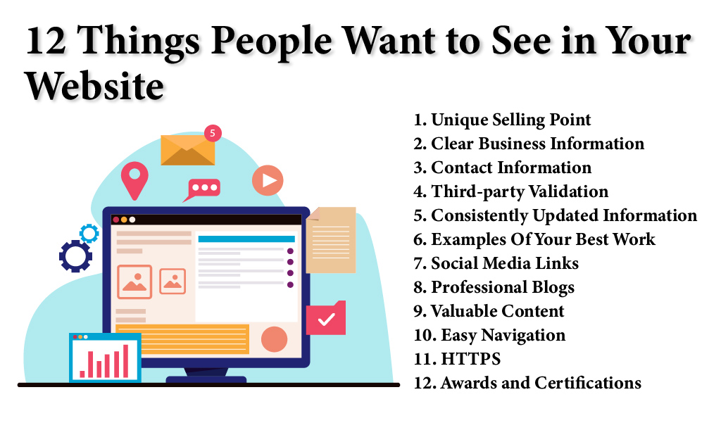 12 Things People Want to see in your website
