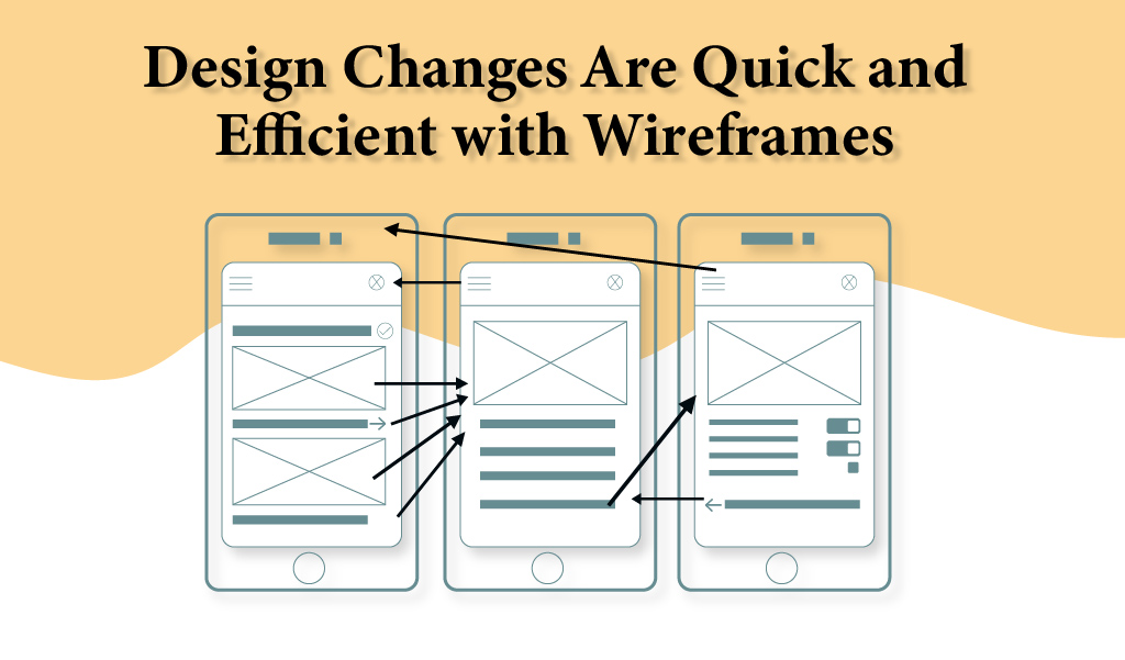 Design Changes Are Quick and Efficient with Wireframes- web design jacksonville