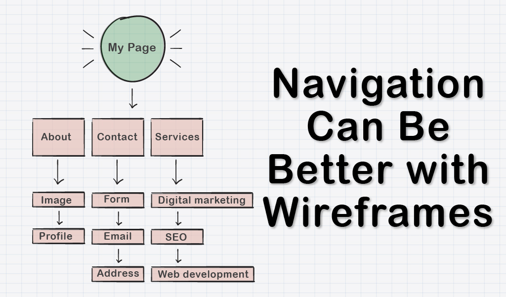 Navigation Can Be Better with Wireframes- web design company